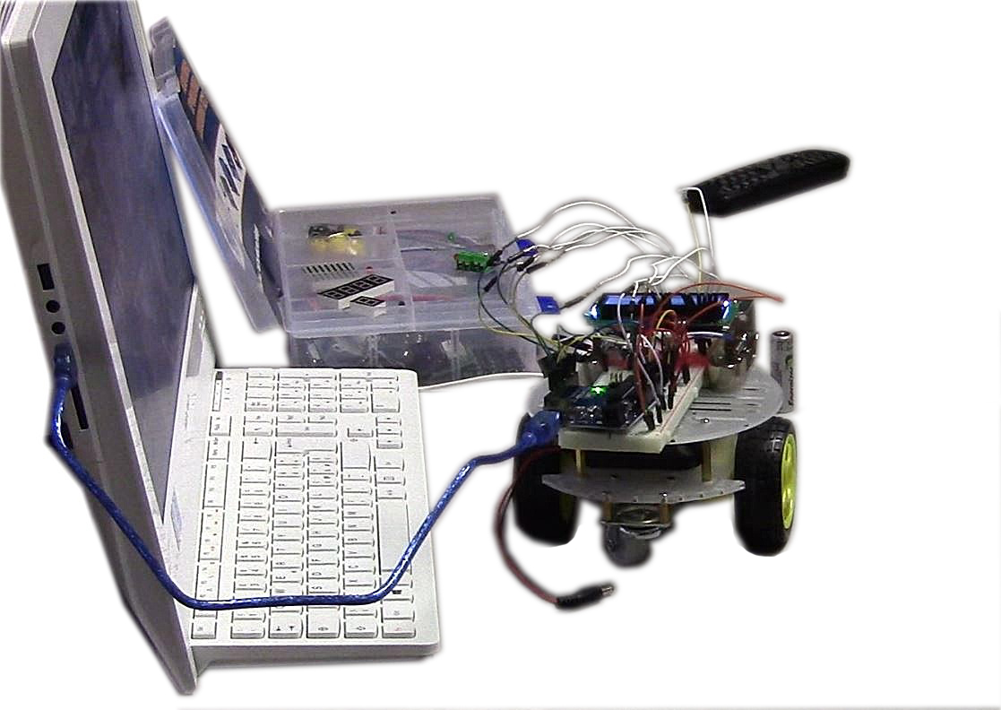 robot farm3scontornato
